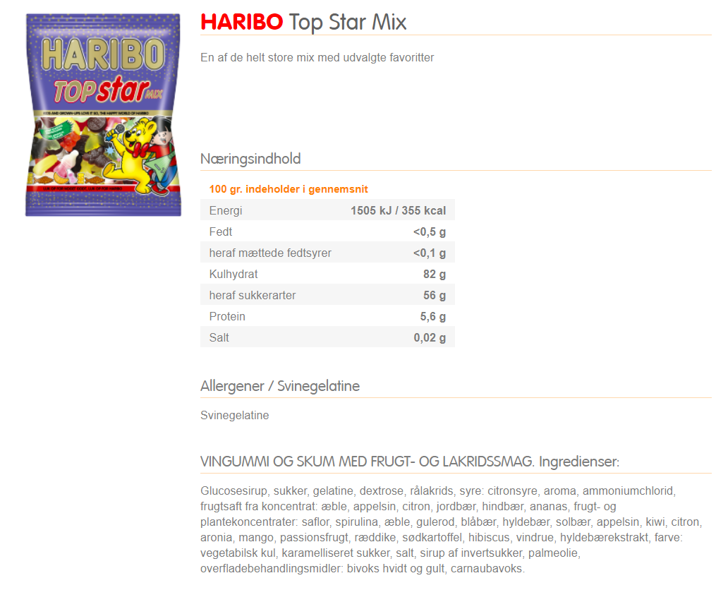Guide til glutenfri slik. Ingredienser - Haribo Top start Mix er glutenfri.